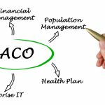 ACOs Want Deadline Extended for CMS's Pathways to Success Applications