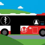 Driving the Future of Healthcare in Germany: The Medibus
